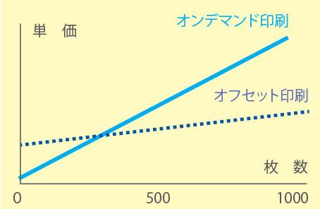 oyakudachi_A